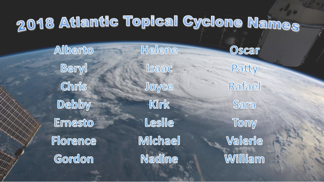2018 Cyclone Names.png