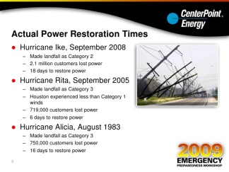 Centerpoint Actual Timeline