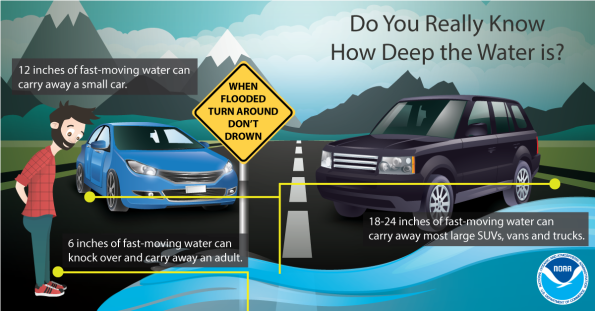 Flood-Safety-Graphic-1.png