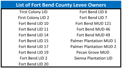 Fort Bend Levees List